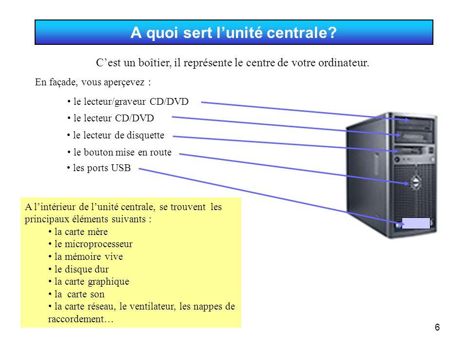 6 A quoi sert l'unité centrale? A l'intérieur de l'unité centrale, se trouvent les principaux éléments suivants : la carte mère le microprocesseur la