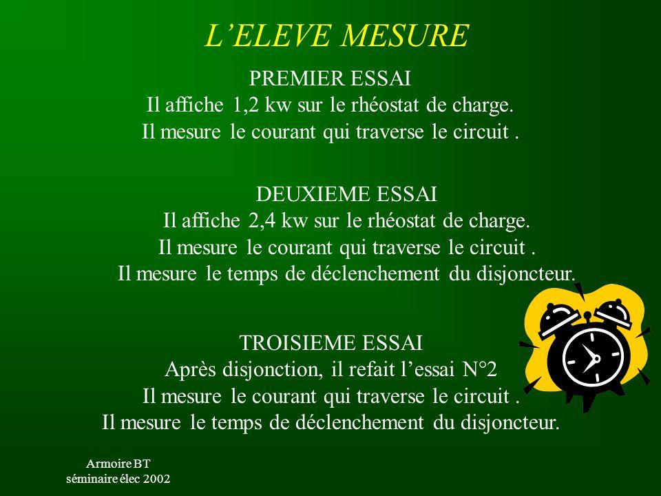Armoire BT séminaire élec 2002 L'ELEVE MESURE PREMIER ESSAI Il affiche 1,2 kw sur le rhéostat de charge. Il mesure le courant qui traverse le circuit.