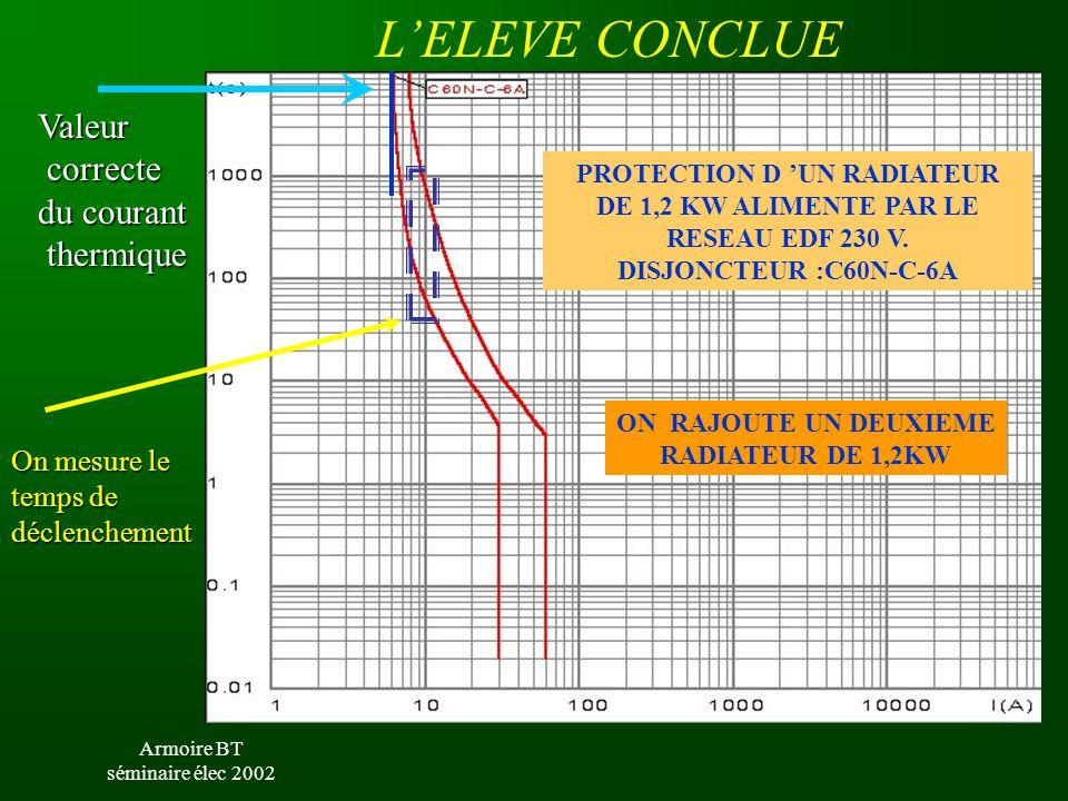 Armoire BT séminaire élec 2002 PROTECTION D 'UN RADIATEUR DE 1,2 KW ALIMENTE PAR LE RESEAU EDF 230 V. DISJONCTEUR :C60N-C-6A Valeur correcte du couran