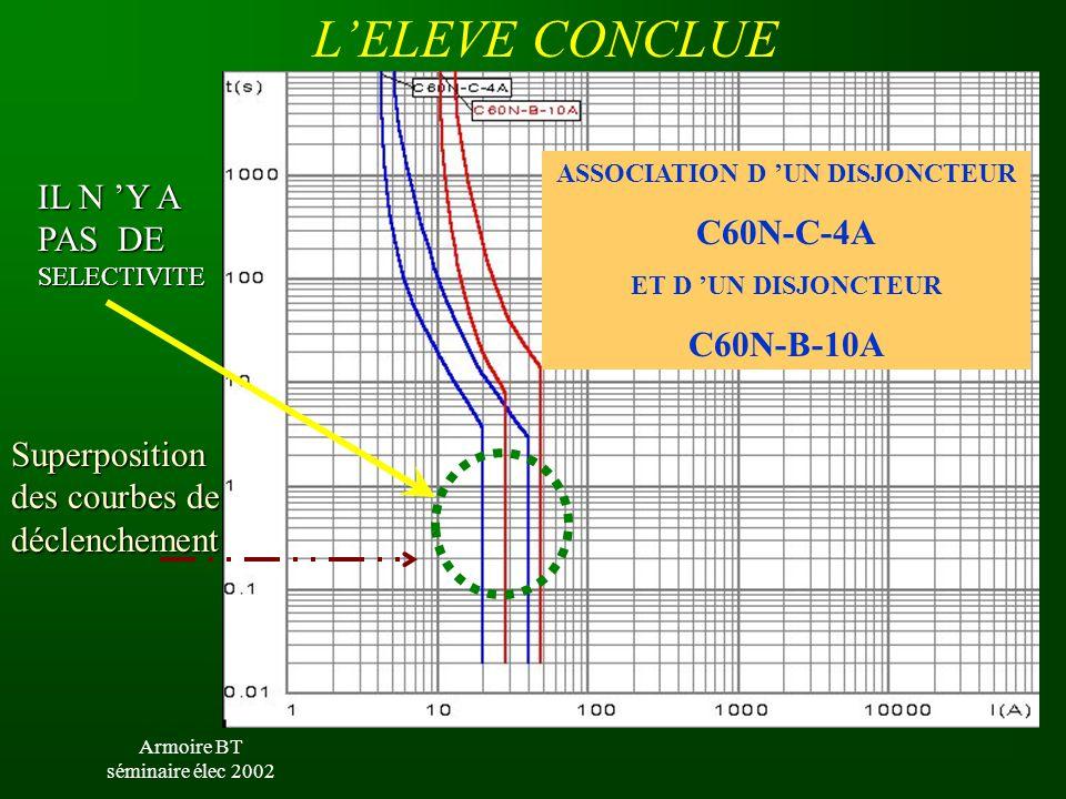 Armoire BT séminaire élec 2002 IL N 'Y A PAS DE SELECTIVITE ASSOCIATION D 'UN DISJONCTEUR C60N-C-4A ET D 'UN DISJONCTEUR C60N-B-10A L'ELEVE CONCLUE Su
