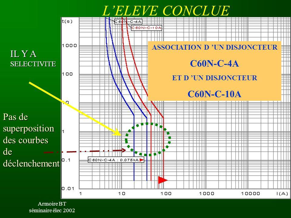 Armoire BT séminaire élec 2002 L'ELEVE CONCLUE ASSOCIATION D 'UN DISJONCTEUR C60N-C-4A ET D 'UN DISJONCTEUR C60N-C-10A IL Y A SELECTIVITE Pas de super