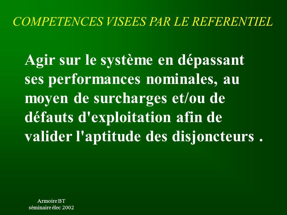 Armoire BT séminaire élec 2002 EXEMPLES DE MANIPULATIONS CAS DES DISJONCTEURS EN SERIE