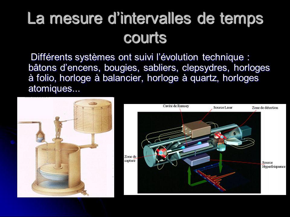 La mesure d'intervalles de temps courts Différents systèmes ont suivi l'évolution technique : bâtons d'encens, bougies, sabliers, clepsydres, horloges