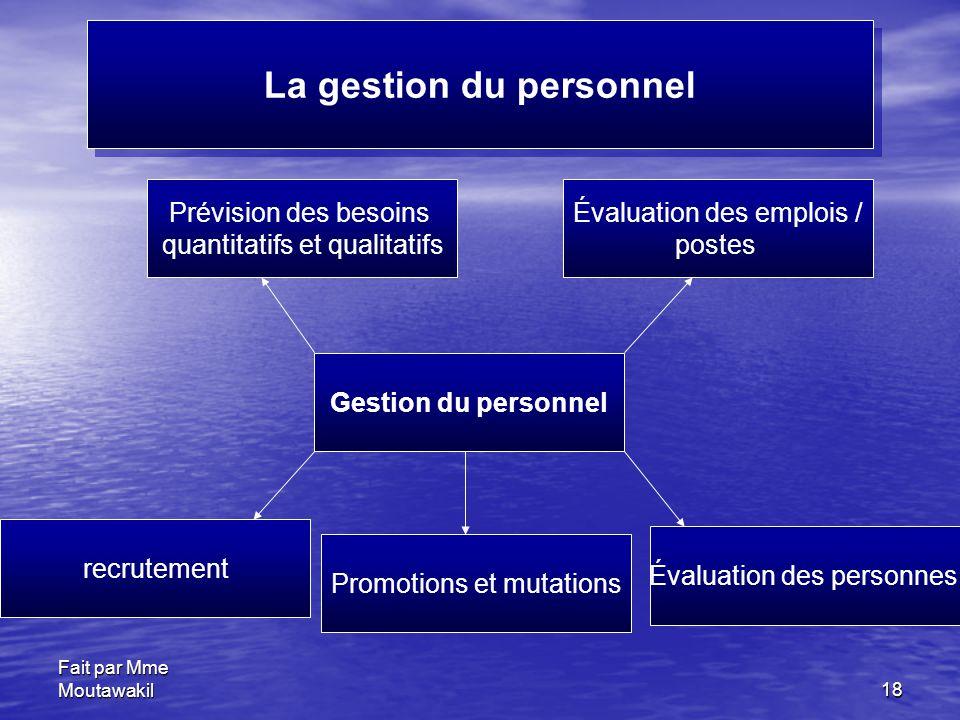 Fait par Mme Moutawakil18 La gestion du personnel Gestion du personnel Promotions et mutations recrutement Prévision des besoins quantitatifs et quali