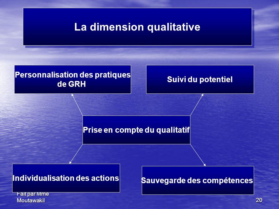 Fait par Mme Moutawakil20 La dimension qualitative Prise en compte du qualitatif Personnalisation des pratiques de GRH Suivi du potentiel Sauvegarde des compétences Individualisation des actions