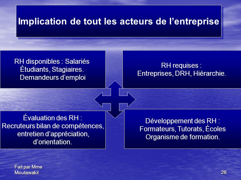 Fait par Mme Moutawakil26 Implication de tout les acteurs de l'entreprise RH disponibles : Salariés Étudiants, Stagiaires.