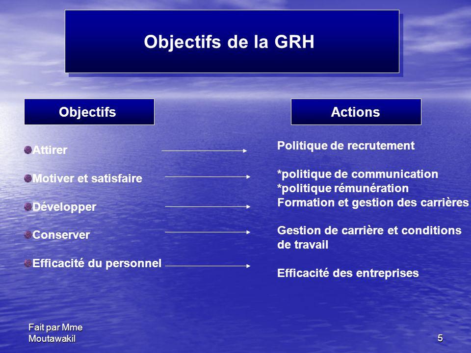 Fait par Mme Moutawakil5 Objectifs de la GRH ObjectifsActions Attirer Motiver et satisfaire Développer Conserver Efficacité du personnel Politique de