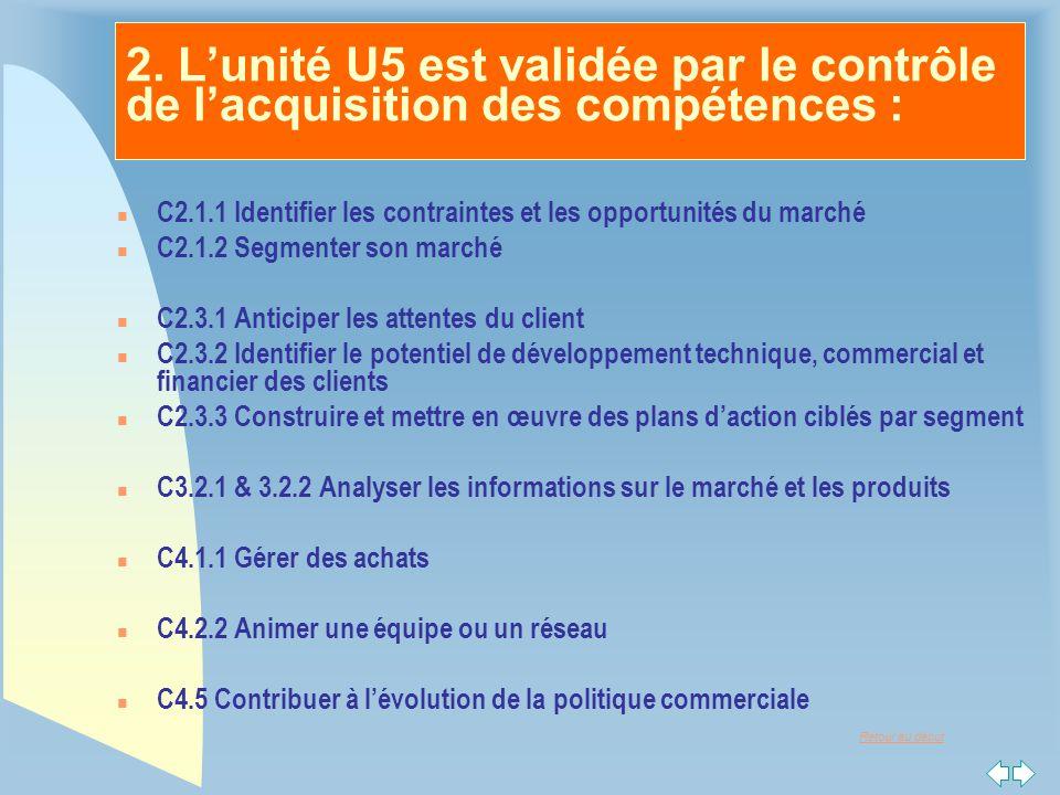 Retour au début 2. L'unité U5 est validée par le contrôle de l'acquisition des compétences : n C2.1.1 Identifier les contraintes et les opportunités d