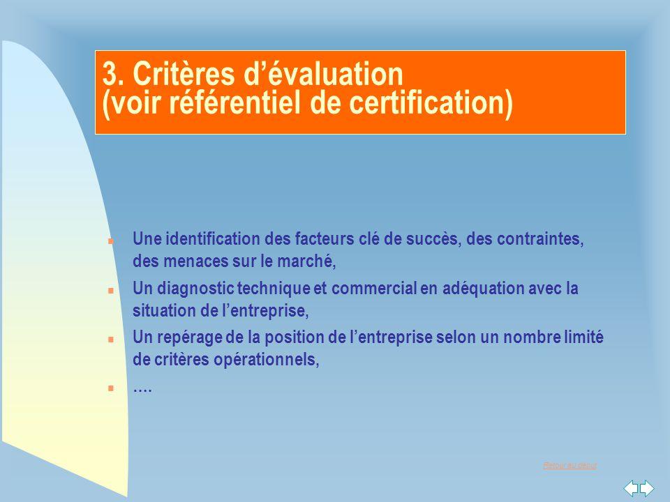 Retour au début 3. Critères d'évaluation (voir référentiel de certification) n Une identification des facteurs clé de succès, des contraintes, des men