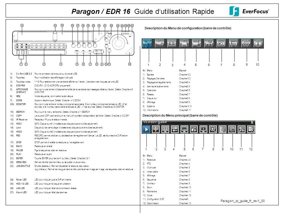 Paragon / EDR 16 Guide d'utilisation Rapide Paragon_qr_guide_fr_rev1_00 Description du Menu de configuration (barre de contrôle) 1 2 3 4 5 6 7 8 910 1 2 3 4 5 6 7 8 9 11 12 Description du Menu principal (barre de contrôle) 1)2 x Port USB 2.0 Pour la connexion de la souris ou d'une clé USB.
