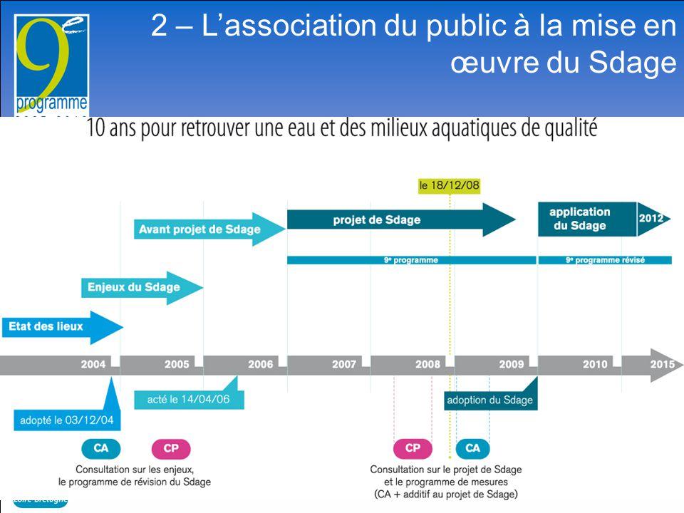 13 janvier 2009 24 2 – L'association du public à la mise en œuvre du Sdage