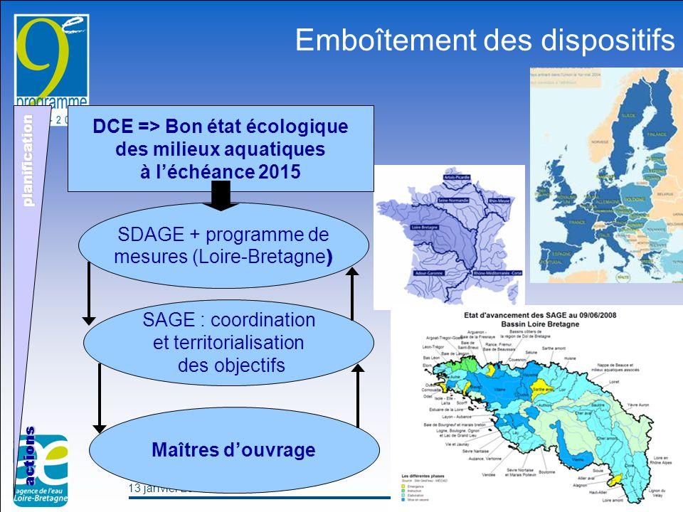 13 janvier 2009 5 Emboîtement des dispositifs DCE => Bon état écologique des milieux aquatiques à l'échéance 2015 SDAGE + programme de mesures (Loire-Bretagne ) SAGE : coordination et territorialisation des objectifs Maîtres d'ouvrage planification actions
