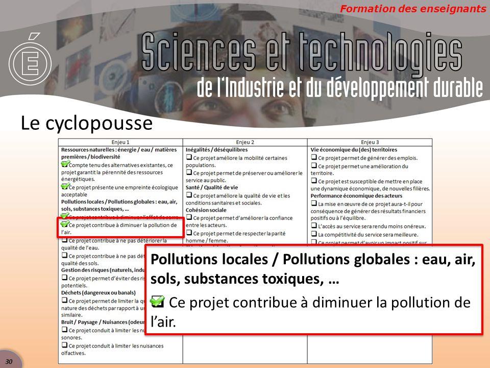 Formation des enseignants Le cyclopousse Pollutions locales / Pollutions globales : eau, air, sols, substances toxiques, …  Ce projet contribue à diminuer la pollution de l'air.