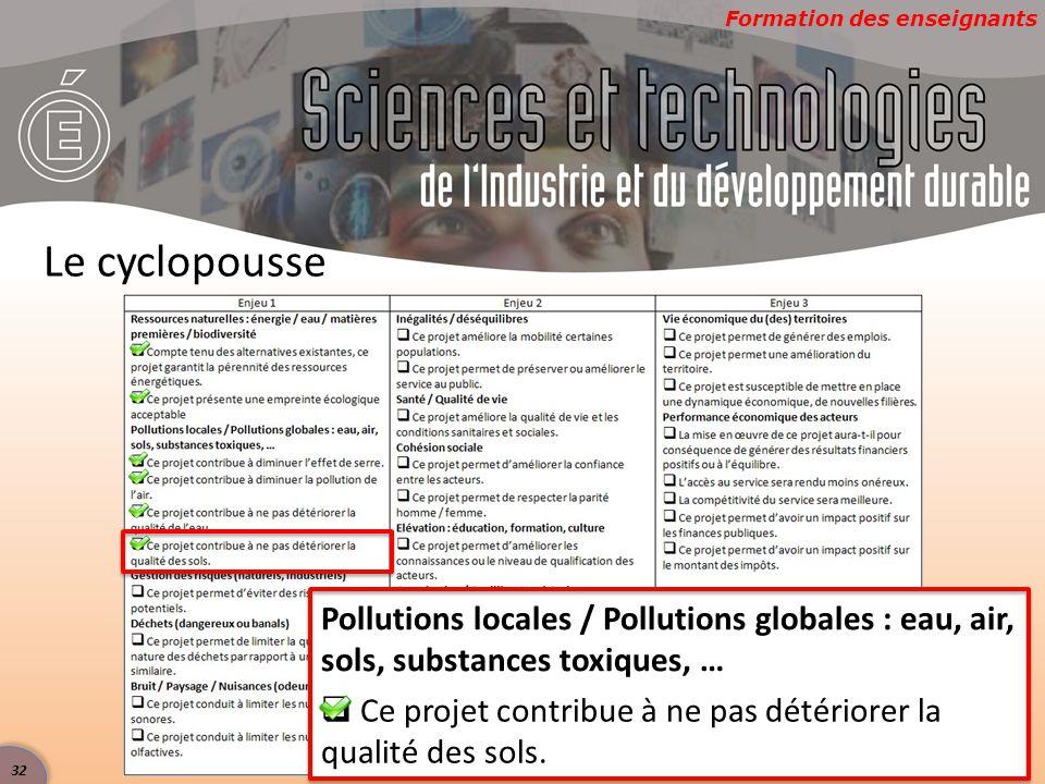 Formation des enseignants Le cyclopousse Pollutions locales / Pollutions globales : eau, air, sols, substances toxiques, …  Ce projet contribue à ne pas détériorer la qualité des sols.