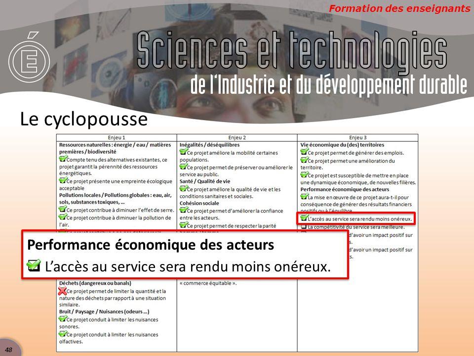Formation des enseignants Le cyclopousse Performance économique des acteurs  L'accès au service sera rendu moins onéreux.
