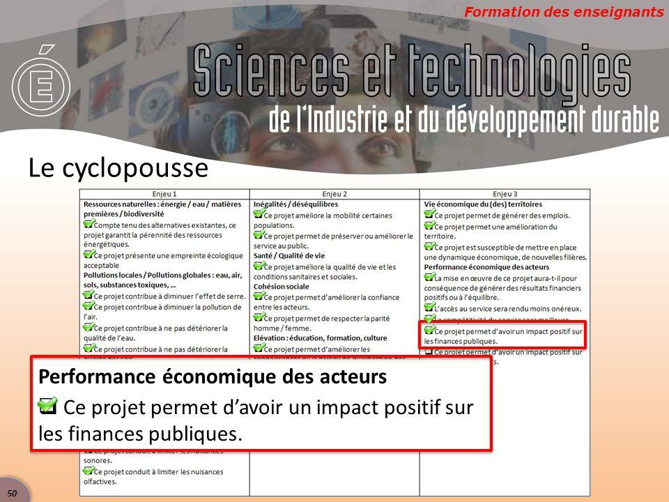 Formation des enseignants Le cyclopousse Performance économique des acteurs  Ce projet permet d'avoir un impact positif sur les finances publiques.