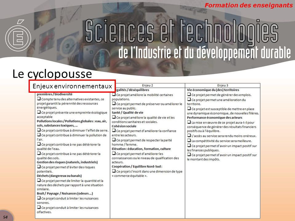 Formation des enseignants Le cyclopousse Enjeux environnementaux 54