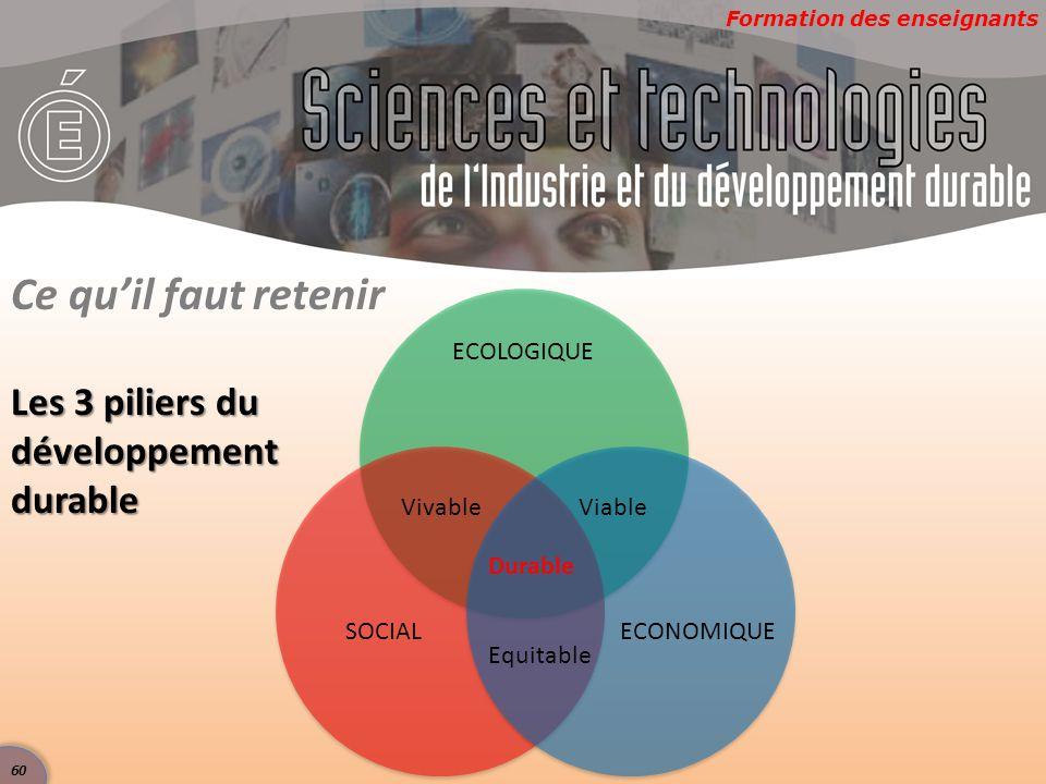 Formation des enseignants Ce qu'il faut retenir Les 3 piliers du développement durable ECOLOGIQUE SOCIALECONOMIQUE VivableViable Equitable Durable 60