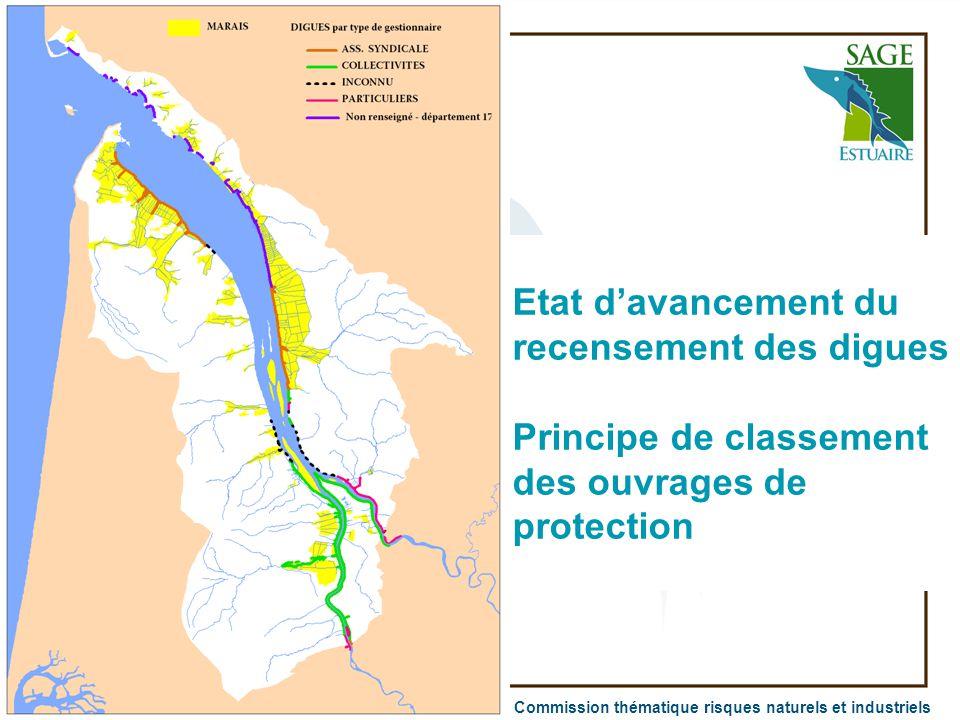 Commission thématique risques naturels et industriels Etat d'avancement du recensement des digues Principe de classement des ouvrages de protection