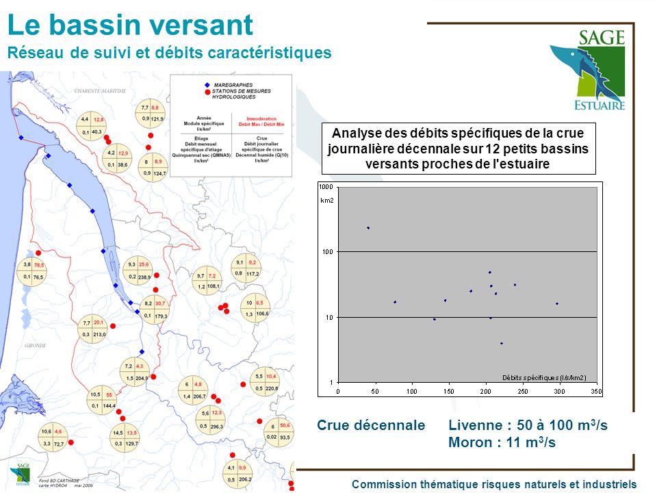 Commission thématique risques naturels et industriels Le bassin versant Réseau de suivi et débits caractéristiques Analyse des débits spécifiques de l
