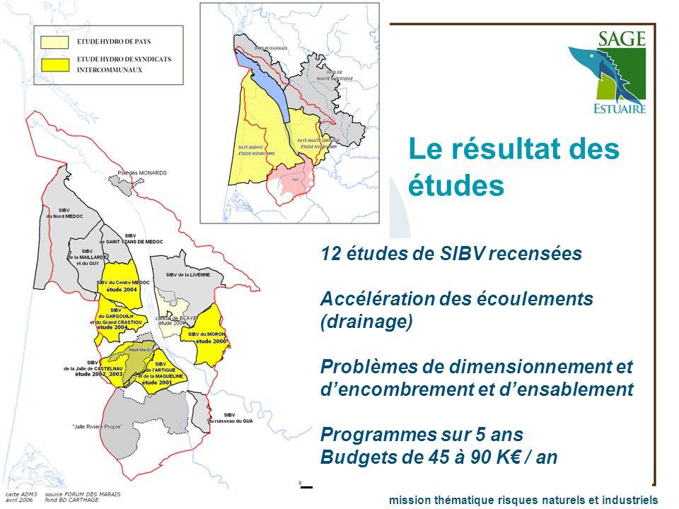 Commission thématique risques naturels et industriels Le résultat des études 12 études de SIBV recensées Accélération des écoulements (drainage) Probl
