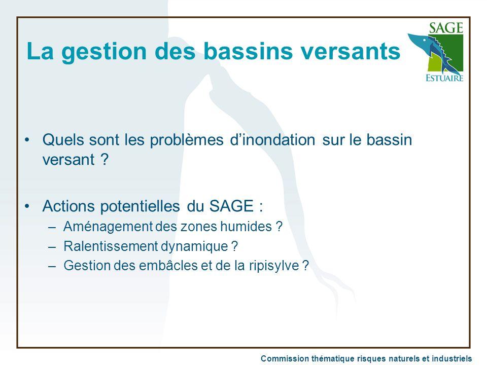 Commission thématique risques naturels et industriels La gestion des bassins versants Quels sont les problèmes d'inondation sur le bassin versant ? Ac