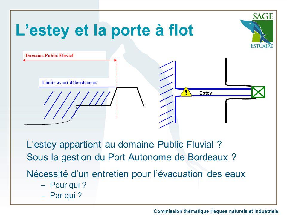 Commission thématique risques naturels et industriels L'estey et la porte à flot L'estey appartient au domaine Public Fluvial ? Sous la gestion du Por