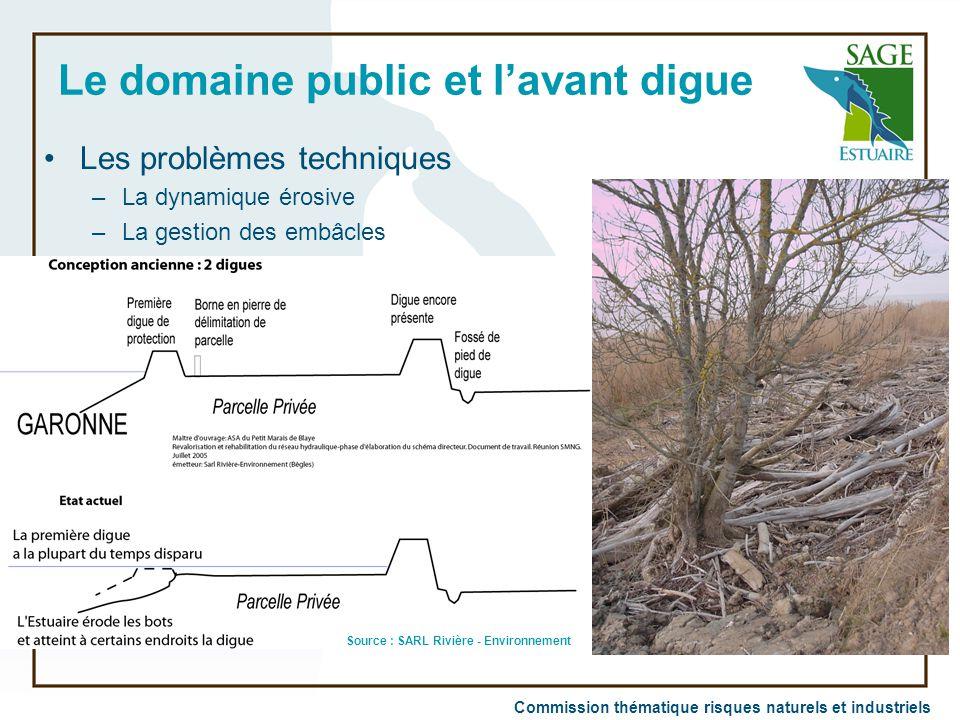 Commission thématique risques naturels et industriels Le domaine public et l'avant digue Les problèmes techniques –La dynamique érosive –La gestion de