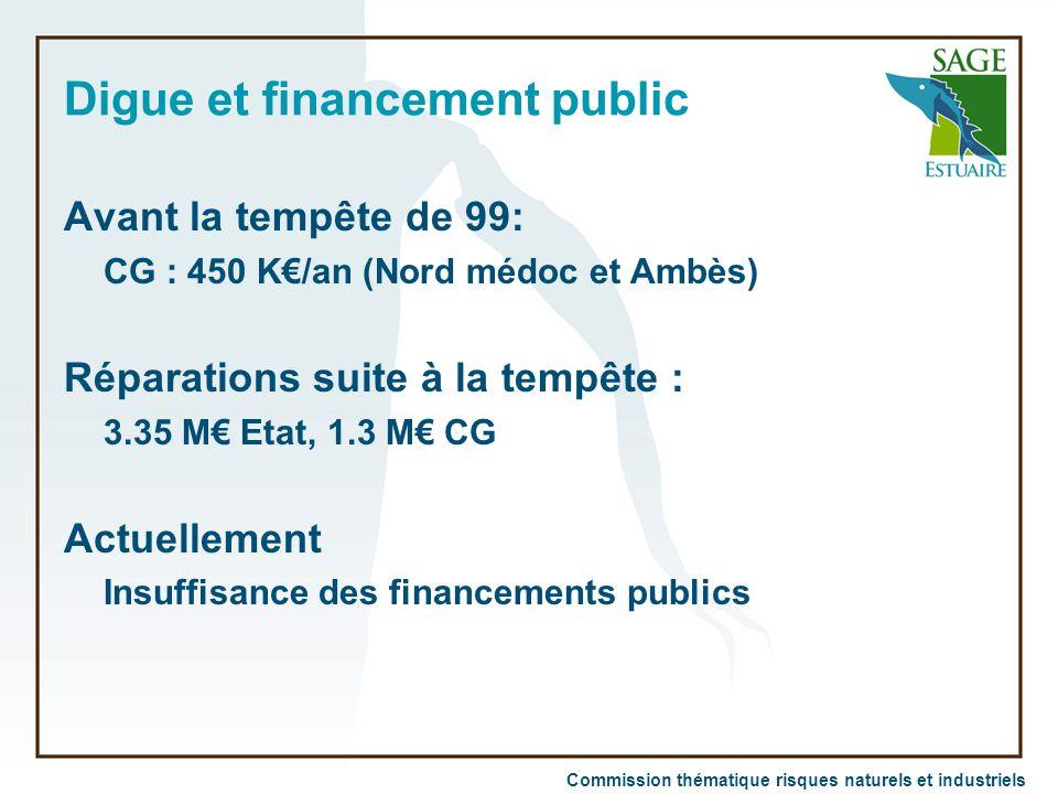 Commission thématique risques naturels et industriels Digue et financement public Avant la tempête de 99: CG : 450 K€/an (Nord médoc et Ambès) Réparat
