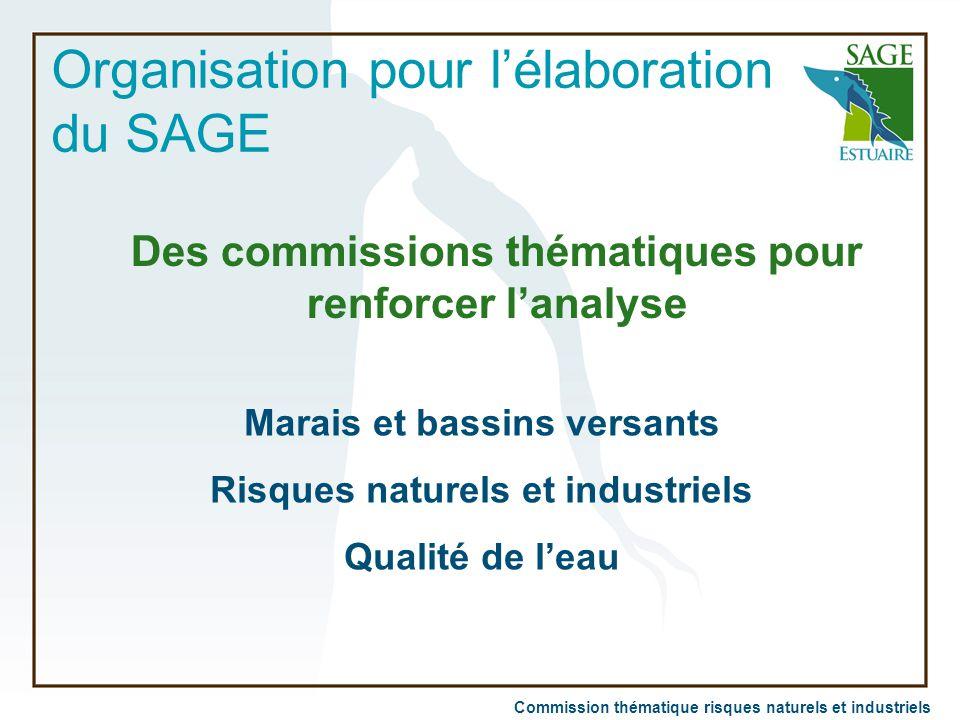 Commission thématique risques naturels et industriels Marais et bassins versants Risques naturels et industriels Qualité de l'eau Organisation pour l'