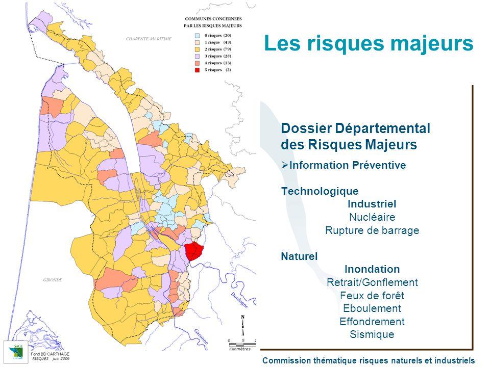 Commission thématique risques naturels et industriels Dossier Départemental des Risques Majeurs  Information Préventive Technologique Industriel Nucl