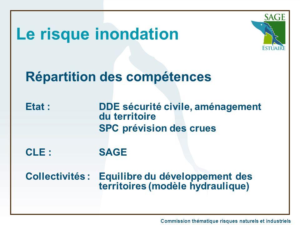 Commission thématique risques naturels et industriels Le risque inondation Répartition des compétences Etat :DDE sécurité civile, aménagement du terri