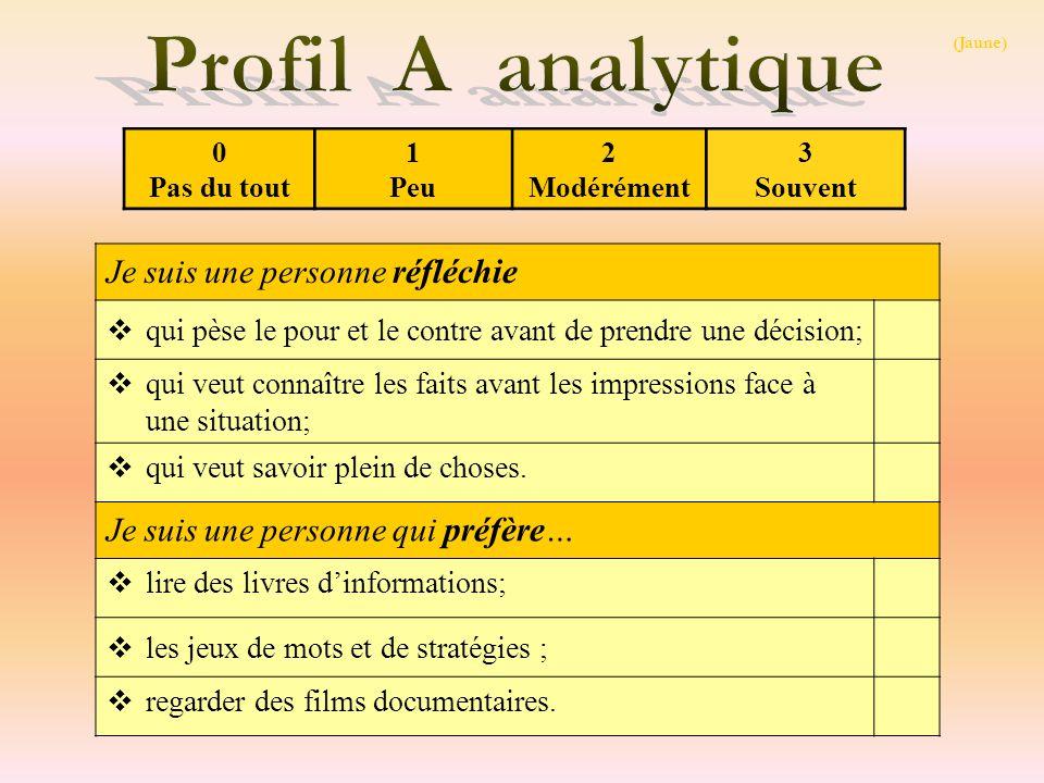 Les profils d'apprentissage A B C D K QUESTIONNAIRE POUR LES ADULTES