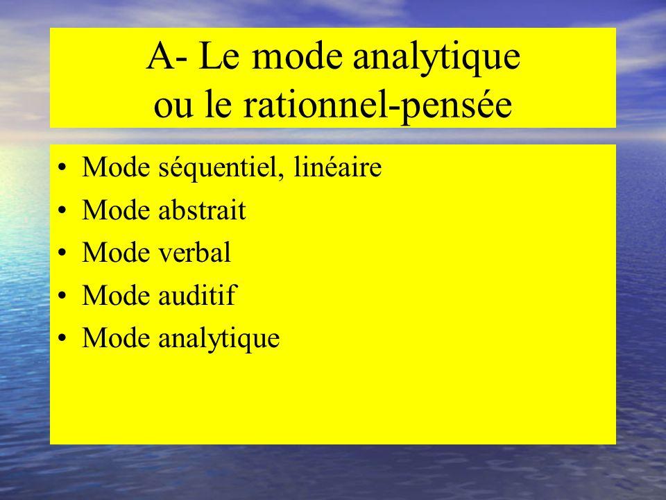 A- Le mode analytique Les chiffres Les faits Les abstractions Les éléments scientifiques Les connaissances Les raisons et les preuves Les arbres et non la forêt