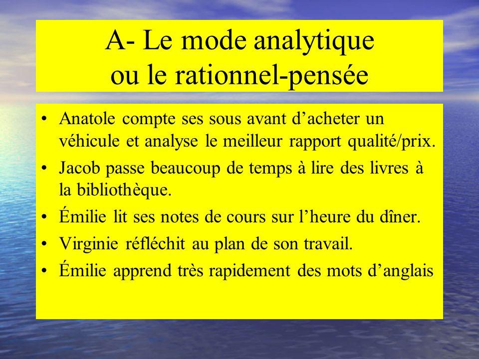 A- Le mode analytique ou le rationnel-pensée Mode séquentiel, linéaire Mode abstrait Mode verbal Mode auditif Mode analytique