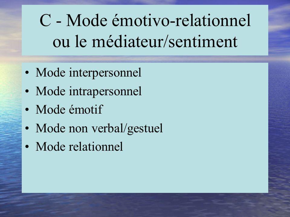 C - Le mode émotif/relationnel Les émotions Les personnes Les interactions Les contacts interpersonnels L'affectivité L'équipe L'introspection