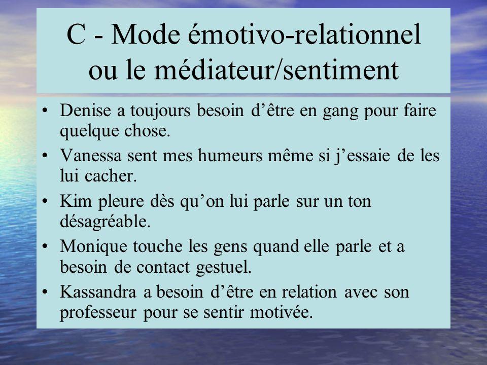 C - Mode émotivo-relationnel ou le médiateur/sentiment Mode interpersonnel Mode intrapersonnel Mode émotif Mode non verbal/gestuel Mode relationnel
