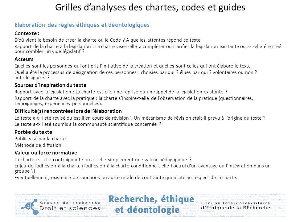 Grilles d'analyses des chartes, codes et guides Elaboration des règles éthiques et déontologiques Contexte : D'où vient le besoin de créer la charte o