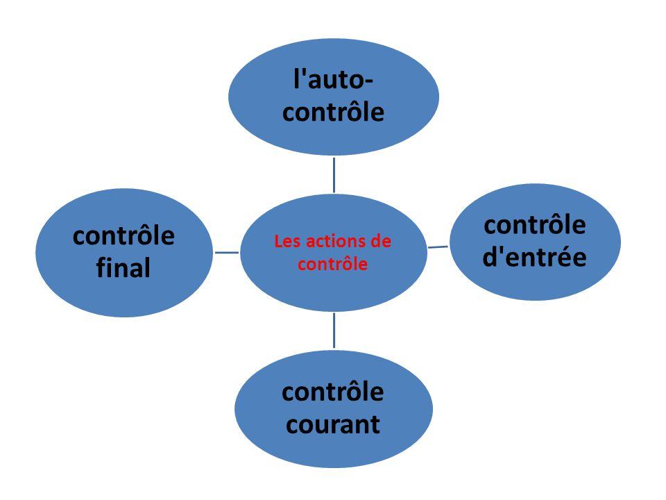 Les actions de contrôle l auto- contrôle contrôle d entrée contrôle courant contrôle final