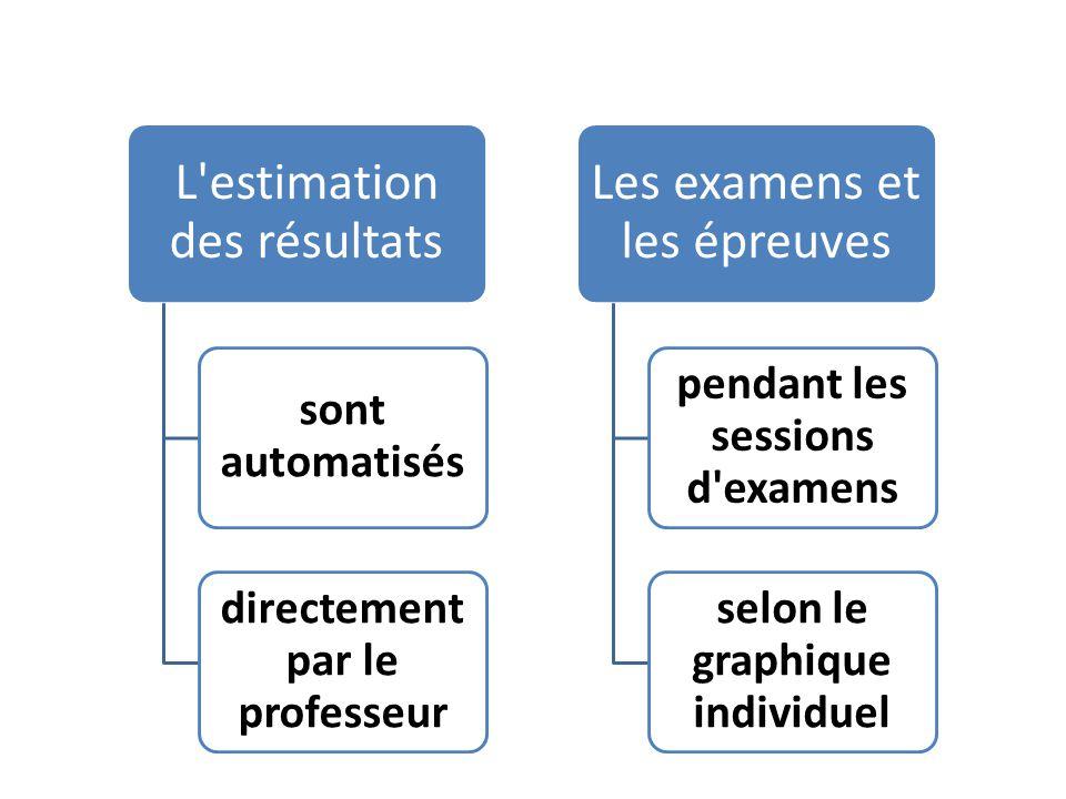 L estimation des résultats sont automatisés directement par le professeur Les examens et les épreuves pendant les sessions d examens selon le graphique individuel