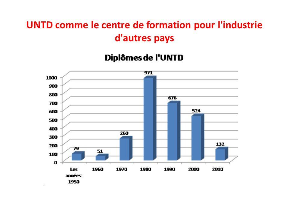 UNTD comme le centre de formation pour l industrie d autres pays