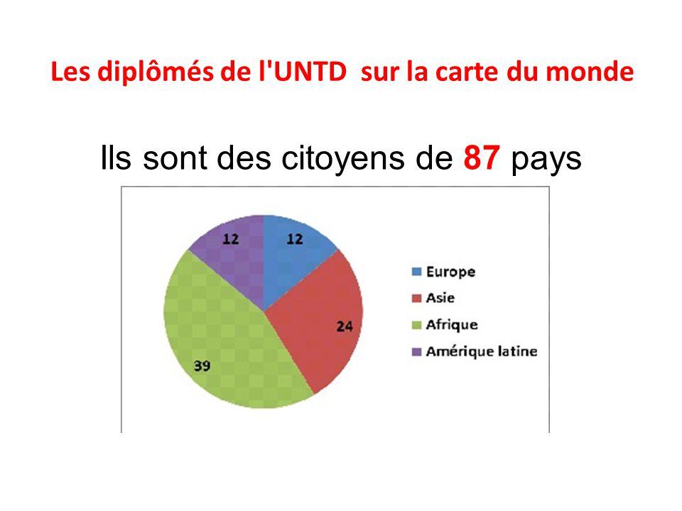 Les diplômés de l UNTD sur la carte du monde Ils sont des citoyens de 87 pays