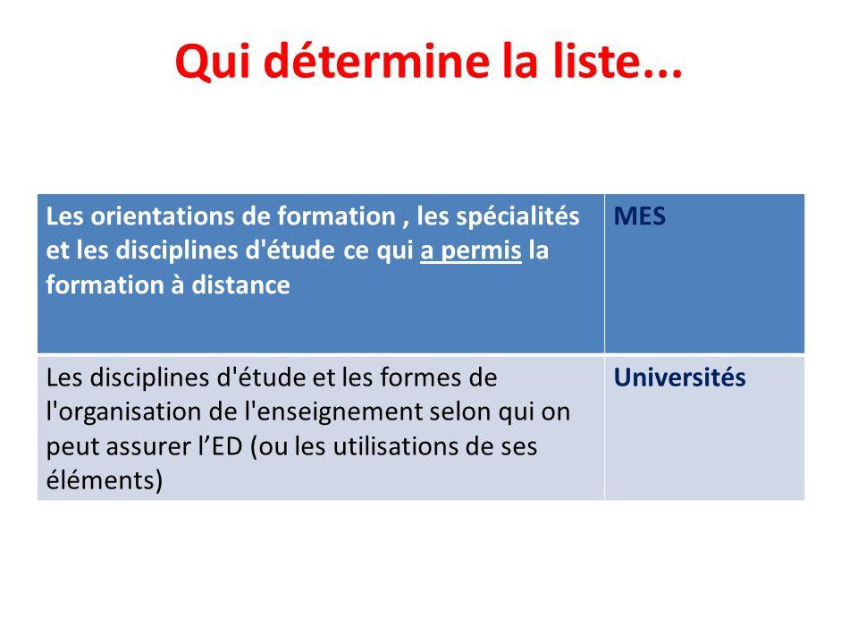 Enseignement à distance de l'UNTD Depuis 2005, le site de l ED de l'UNTD (http://dist.donntu.edu.ua) est utilisé Plus de 4100 utilisateurs de ce site (les étudiants de l UNTD) Plus de 1000 nouveaux utilisateurs avec 01/09/2012 2008-2011 : Plus de 160 enseignants-tuteurs d'ED ont été formés 2010: 17 d entre eux ont été formés à l'Atelier 3.2 « Technologies éducatives: conception, développement et utilisation d un cours en ligne » (AUF).