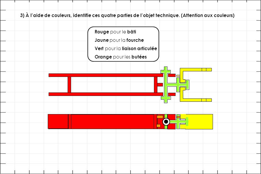 3) À l'aide de couleurs, identifie ces quatre parties de l'objet technique. (Attention aux couleurs) Rouge pour le bâti Jaune pour la fourche Vert pou