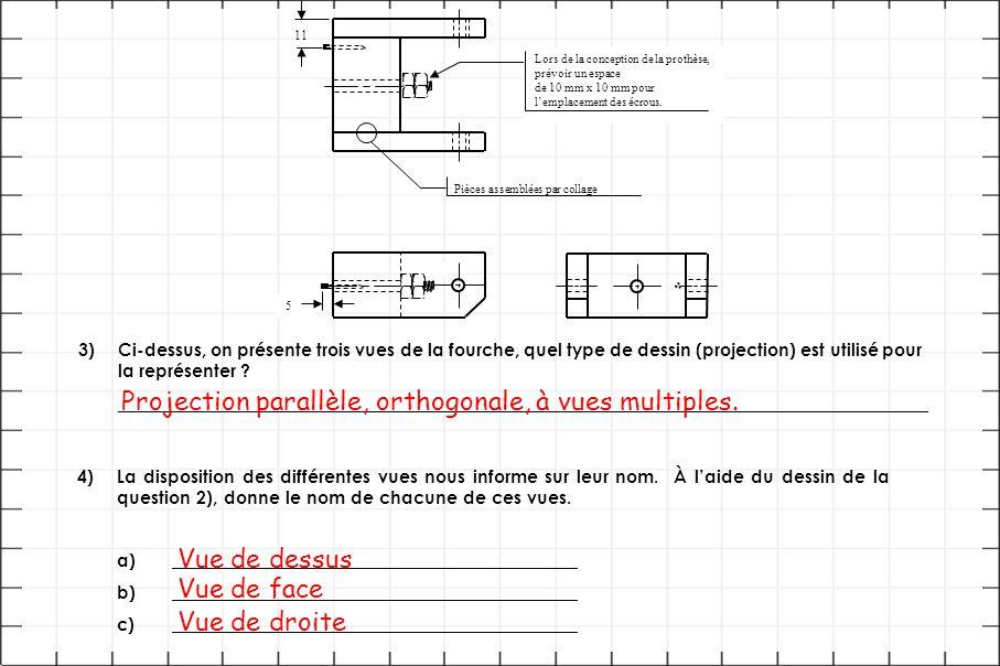 3)Ci-dessus, on présente trois vues de la fourche, quel type de dessin (projection) est utilisé pour la représenter ? ________________________________