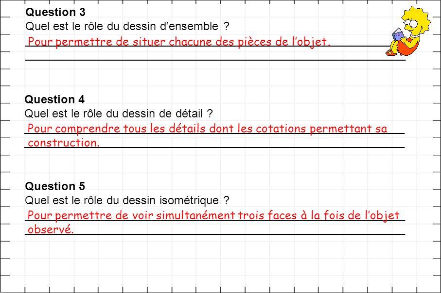 3)Ci-dessus, on présente trois vues de la fourche, quel type de dessin (projection) est utilisé pour la représenter .