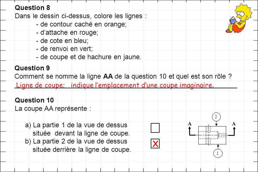 Question 8 Dans le dessin ci-dessus, colore les lignes : - de contour caché en orange; - d'attache en rouge; - de cote en bleu; - de renvoi en vert; - de coupe et de hachure en jaune.