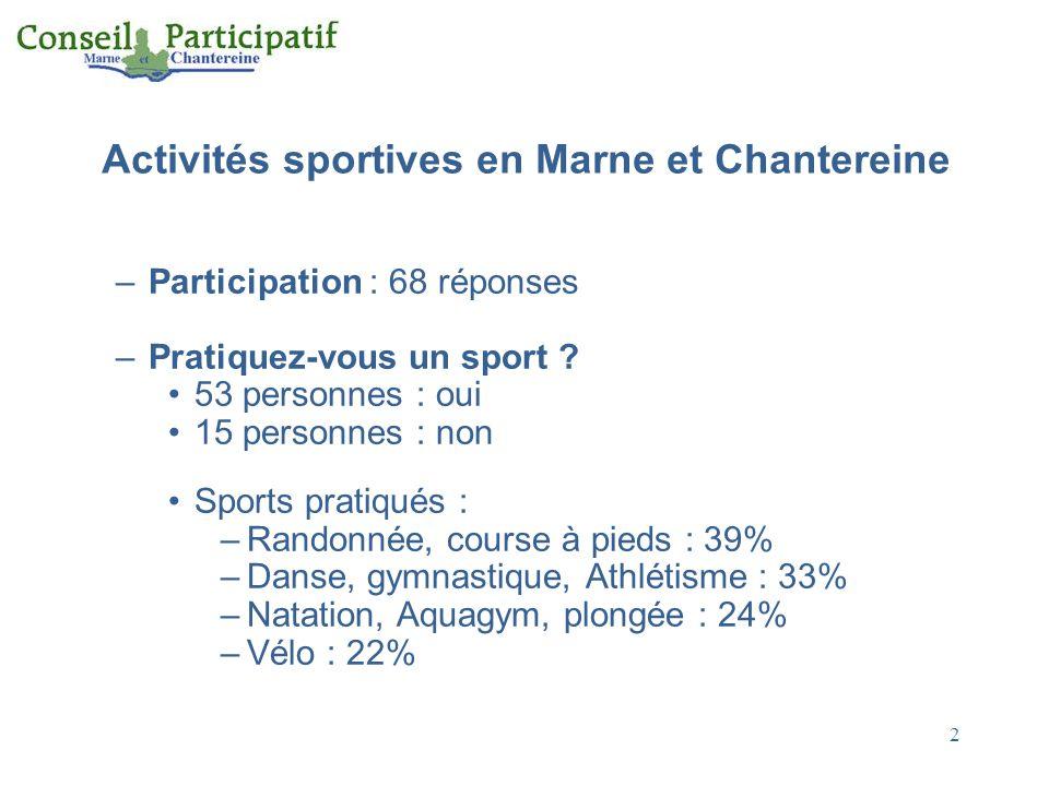 3 Activités sportives en Marne et Chantereine 28 personnes sont licenciées dans un club Pourquoi ne pratiquez-vous pas un sport .