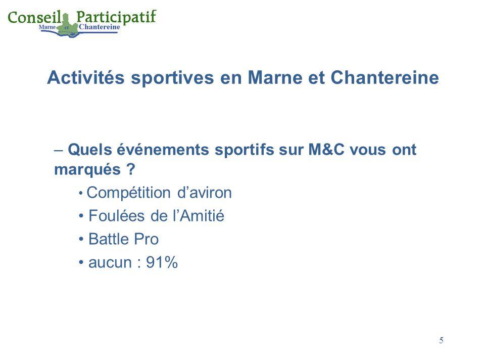 6 Activités sportives en Marne et Chantereine – Quelles activités sportives aimeriez-vous pratiquer .