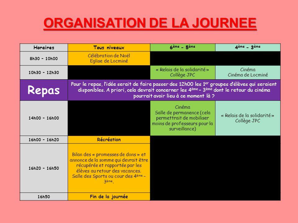 ORGANISATION DE LA JOURNEE HorairesTous niveaux6 ème – 5 ème 4 ème – 3 ème 8h30 – 10h00 Célébration de Noël Eglise de Locminé 10h30 – 12h30 « Relais d